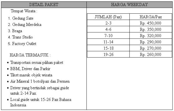 Detil Paket Wisata Tour Murah Trans Studio Bandung