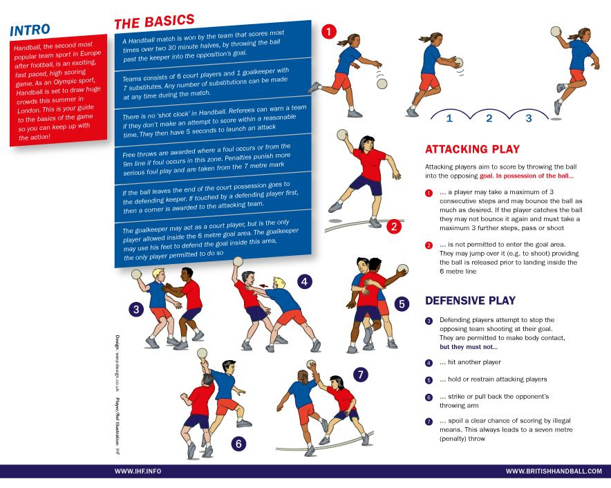 handball rules for kids
