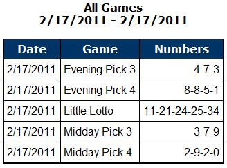 illinoiss 3 and 4 digit midday lottery