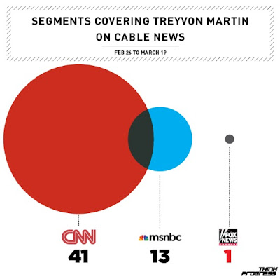 trayvon+martin+news.jpg