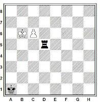 Maniobra de Saavedra (el más conocido estudio artístico de ajedrez)
