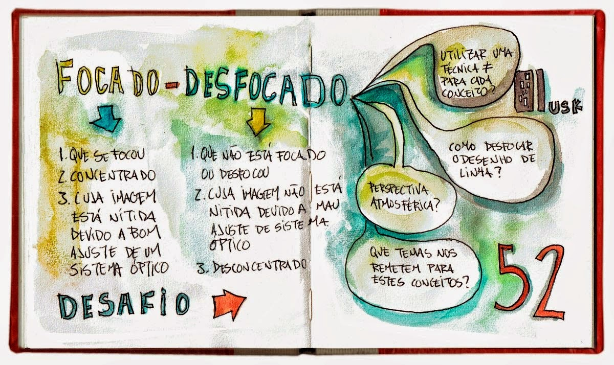 http://urbansketchers-portugal.blogspot.pt/p/challenges.html
