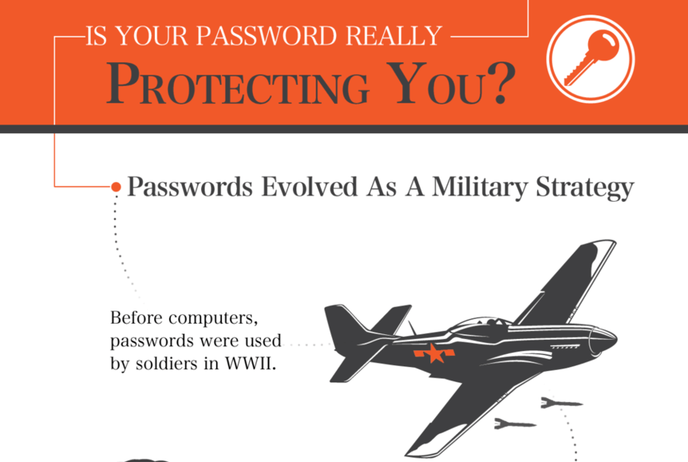 online-password-protection