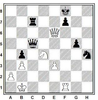 Problema de ajedrez 806: Lobron - Gurevich (Munich, 1992)