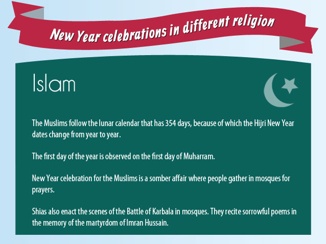 New Year Celebrations in Islam Religion