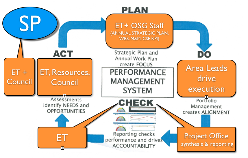 performance management in ufi essay Hris & performance management provides key support produces reports data at their fingertips compile & analyze data instantly hris & successful performance.