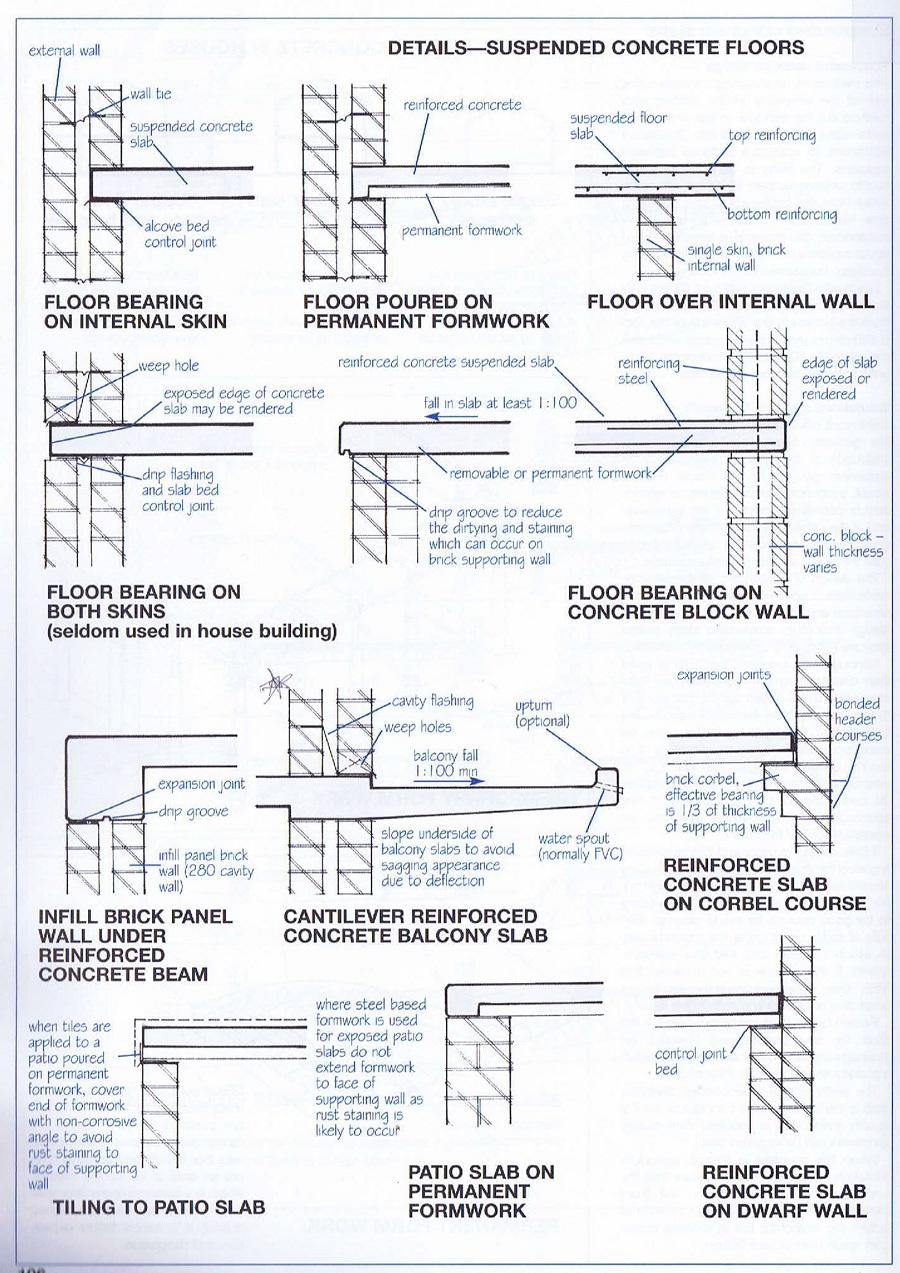 chinatsu arch1392 march 2013. Black Bedroom Furniture Sets. Home Design Ideas