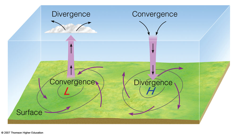 the difference between convergence and divergence Differences and similarities on fifteen dimensions of these policies and practices   this investigation concludes that there is indeed a convergence in the use of.