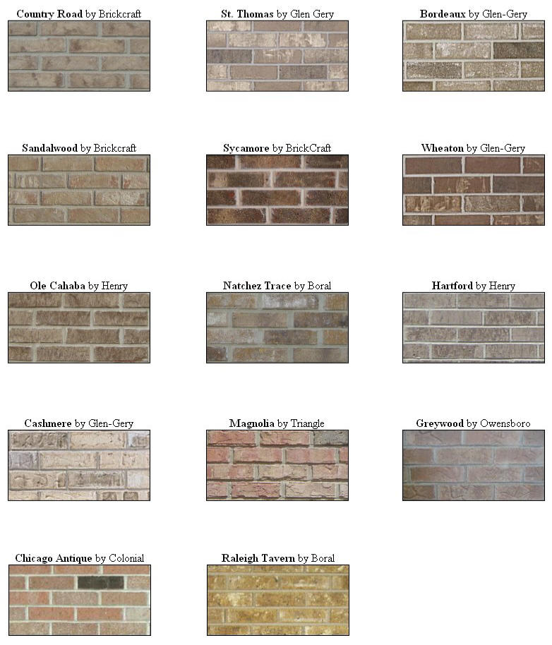 Types Of Fire Bricks : Ukur bahan jenis batu bata