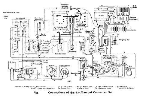 Titanic Los Telegrafistas Del Buque on boiler wiring diagrams