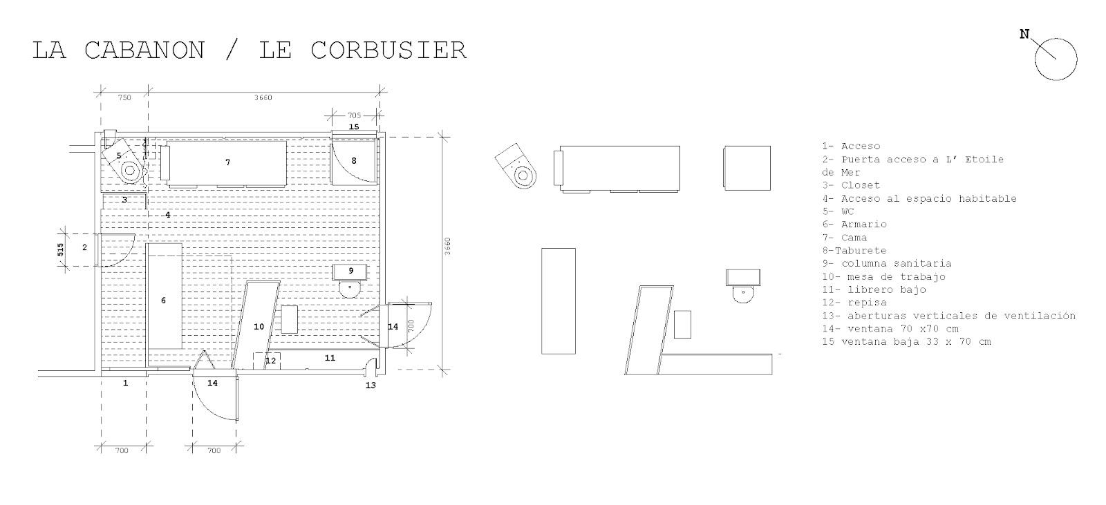 por: Anita Tobar R.: La Cabanon- Le Corbusier - Cabanon Le Corbusier