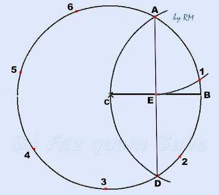 Traçando os sete vértices do heptágono regular.
