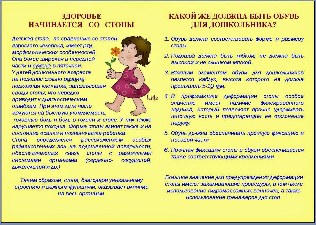 Другие новости по теме. детский сад - Формирование здорового образа жизни детей дошкольного возраста.