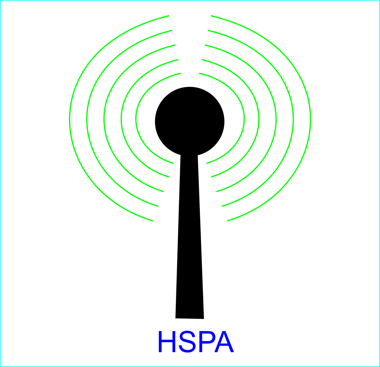 Download Pengunci Sinyal HSPA | HSPA Locker