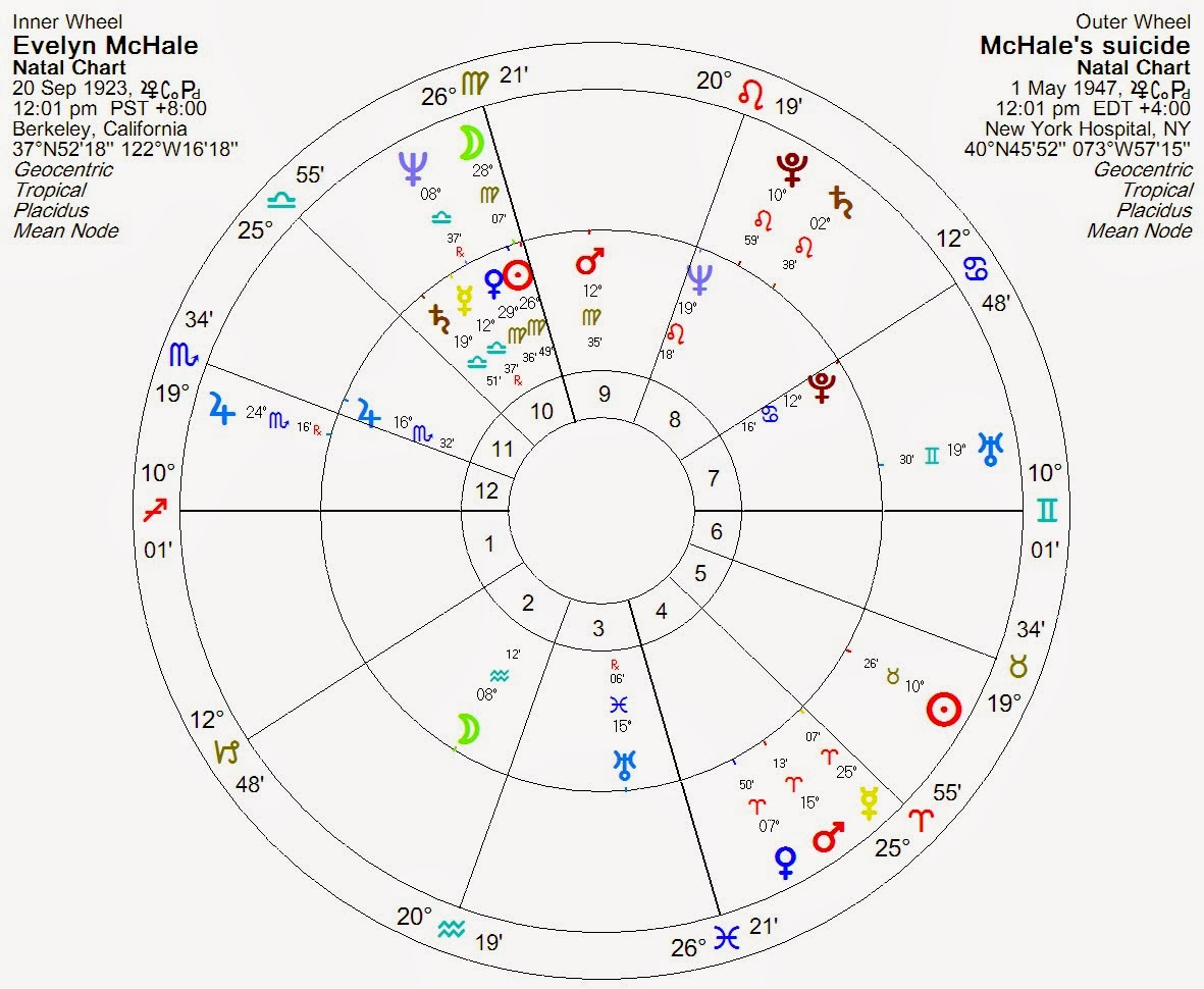 Science astrology february 2014 well the aforementioned pluto factor is triumphantly entering the scene here since transiting pluto is probably tightly aspecting her moon in aquarius nvjuhfo Image collections