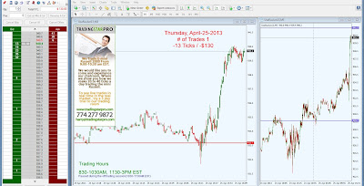 Trading Multiple Markets - Gold, Oil, & Russell 2000