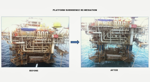 sychronized hydraulic jacking system