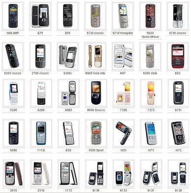 dan beberapa jenis handphone nokia lainnya harga handphone nokia ...