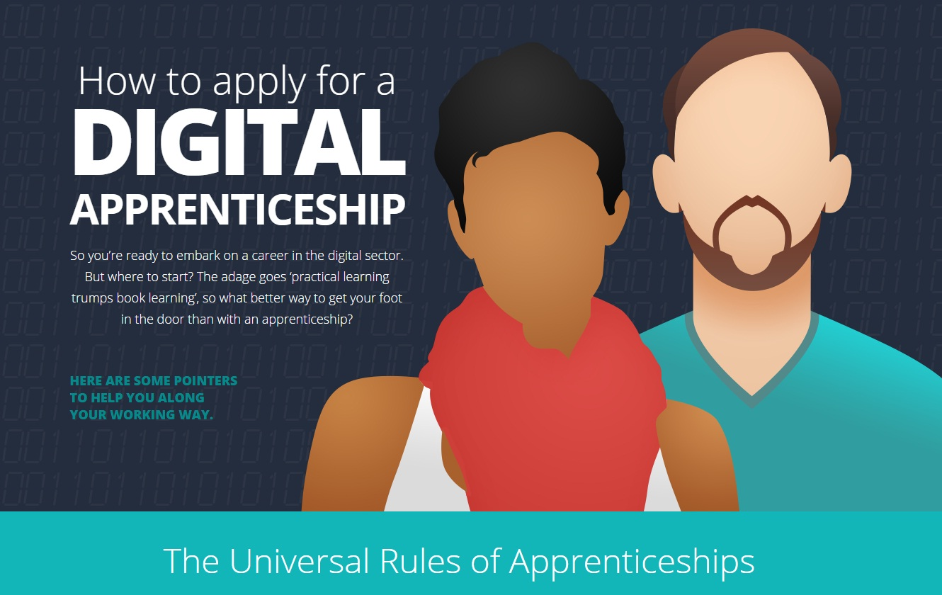How To Apply For A Digital Apprenticeship [Interactive infographic]