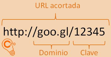 URL acortada por Google Shortener