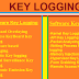 Keyloggers–How they Work, How to Detect they and Safety Measures against them
