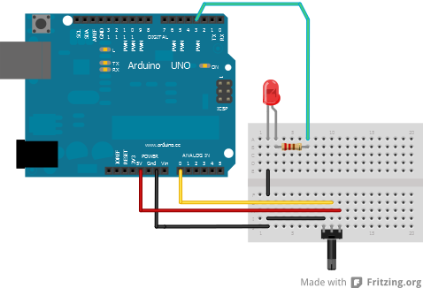 Secrets of Arduino PWM - rightocom