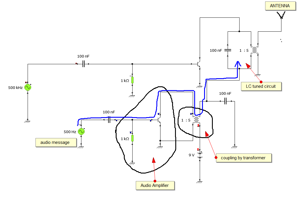 audio signal flow in am modulation circuit