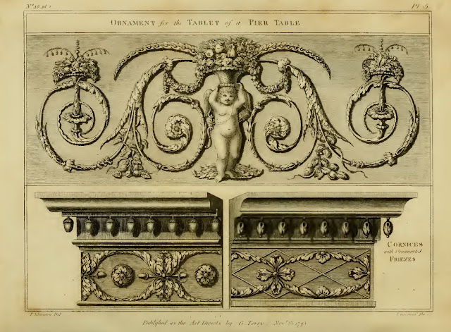 Томас Шератон. Thomas Sheraton, The Cabinet Maker's and Upholsterer's Drawing