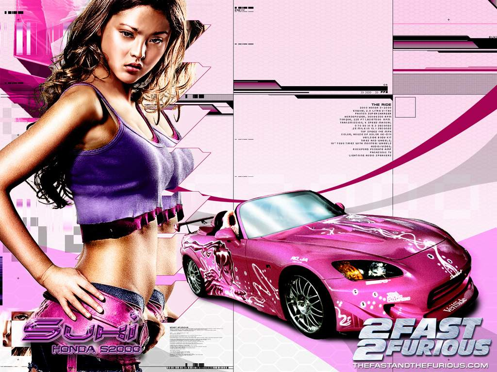 2 Fast Furious Cars Wallpaper