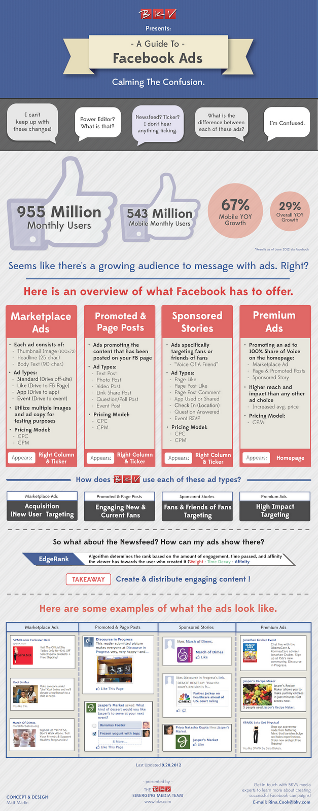 Infographie: Guide de publicité sur Facebook.