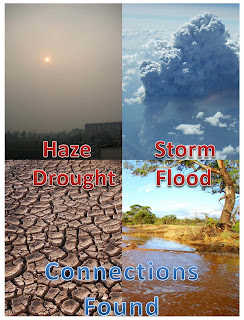Air Pollution Increases Flood And Drought