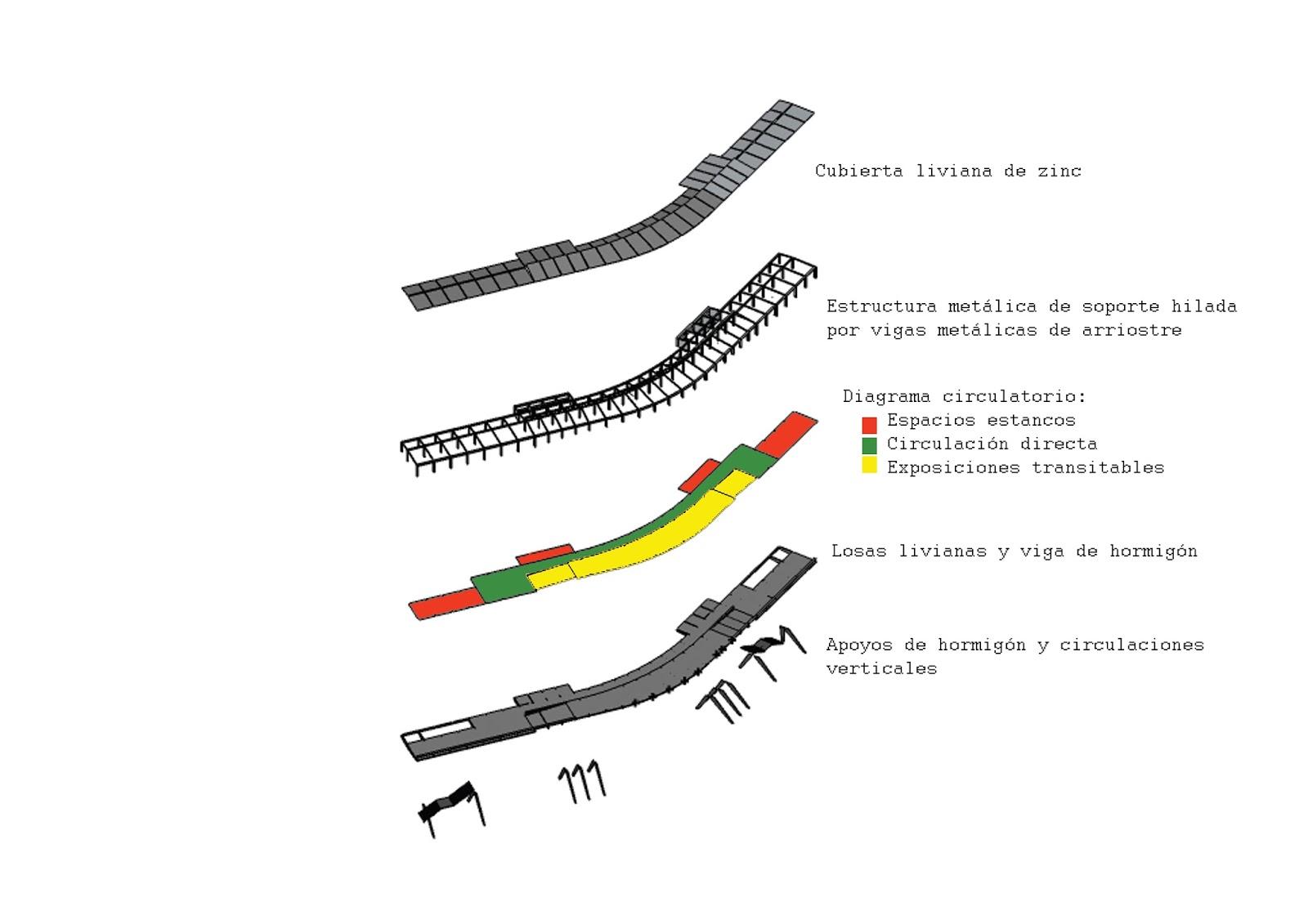 Ejercicio 2.2 | Diagrama estructural | circulatorio | A2 GRINBERG ...