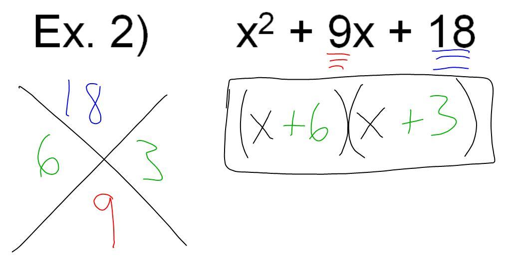 Algebra I Archive: September 2013