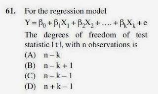 2012 June UGC NET in Economics, Paper III, Question 61