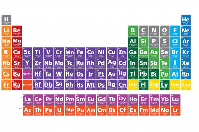 Decoded science four new elements complete 7th row of periodic table uup uus and uuo respectively if you stuck periodic table on wall than now you have to change it d this new elements have highest atomic weight urtaz Choice Image