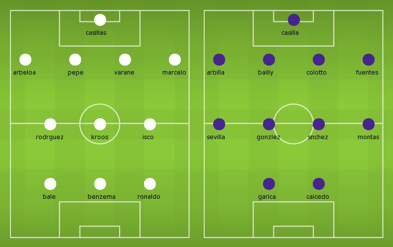 Possible Line-ups, Stats, Team News Real Madrid vs Espanyol