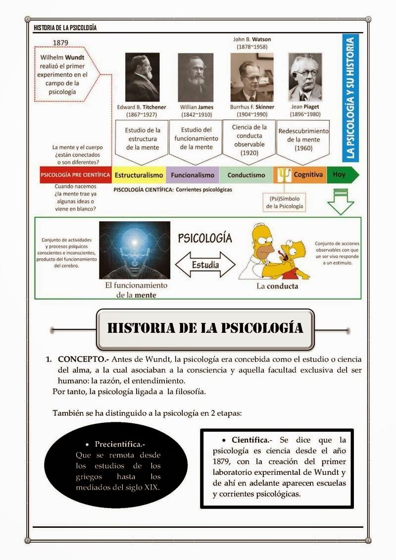 Psicología Interconductual
