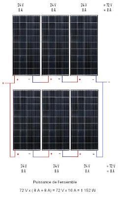 branchement des panneaux solaire en serie en parallele photovoltaique et solaire. Black Bedroom Furniture Sets. Home Design Ideas