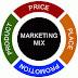 """Chiến lược Marketing cho những sản phẩm """"sinh sau đẻ muộn"""""""