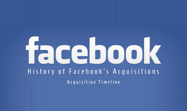 History of Facebook Acquisitions