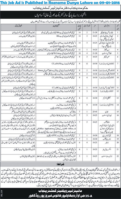 Teachers & Other Staff Jobs in Government of Punjab