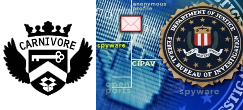 electronic surveillance the fbi carnivore program essay And for governments with wide-reaching electronic surveillance tools at their  carnivore (fbi) cointelpro  satellite-surveillance program to begin.
