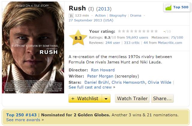 Rush 2013 Movie IMDB Info