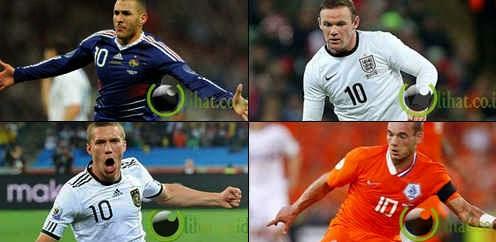 10 Pesepakbola FIFA World Cup 2014 Bernomor Punggung 10
