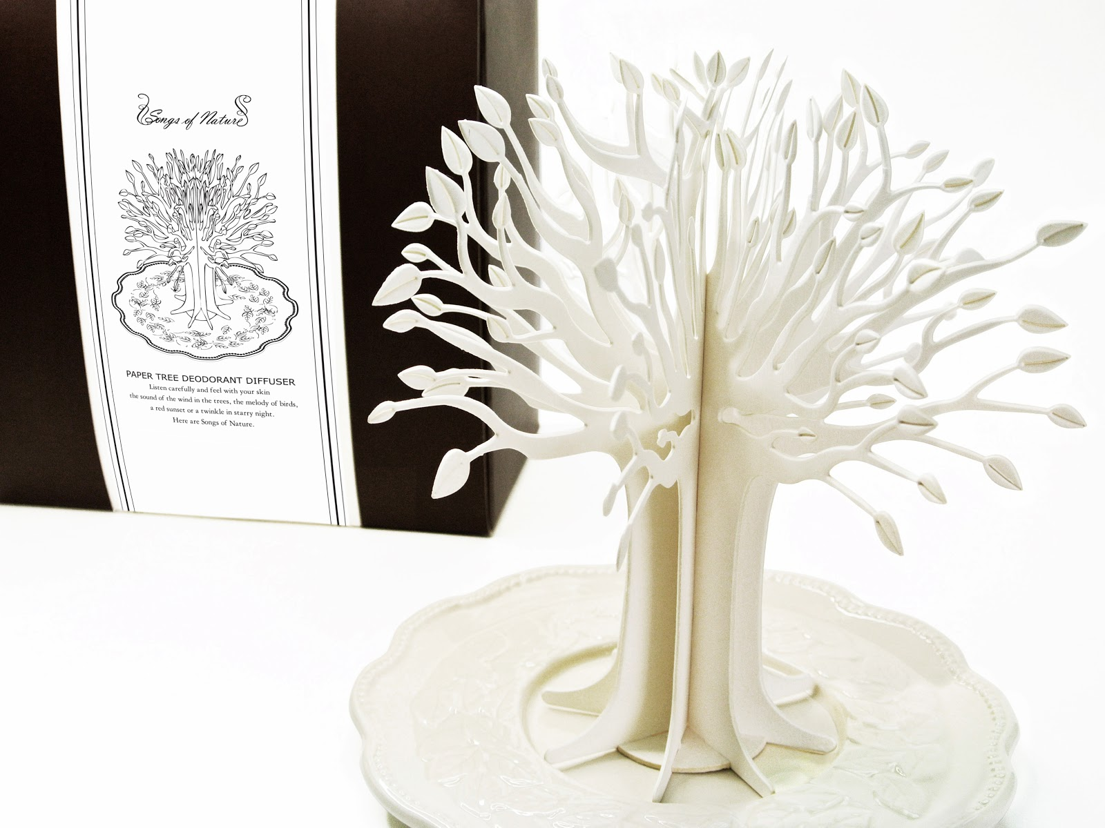 paper tree Follow us: home about samples faq & guidelines blog testimonials featured brands contact.