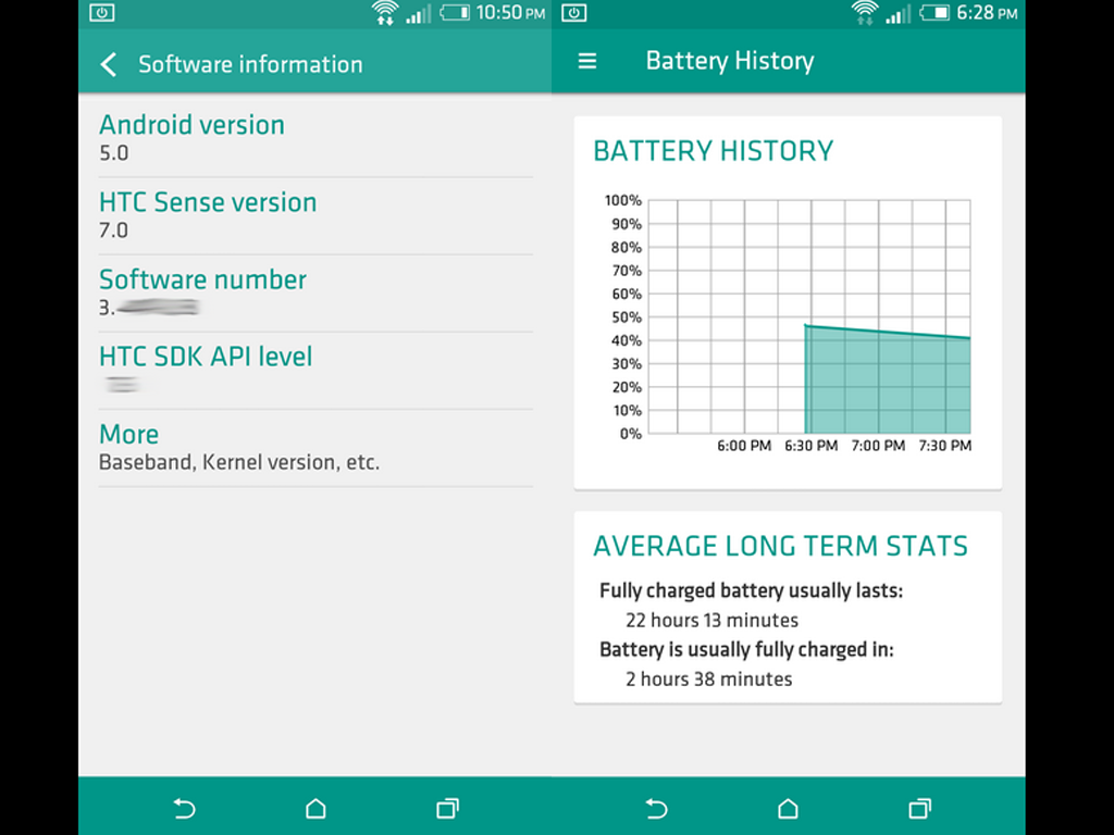 HTC One M8's Android 5.0 Lollipop update Will Come With Sense 6 Instead of Sense 7?