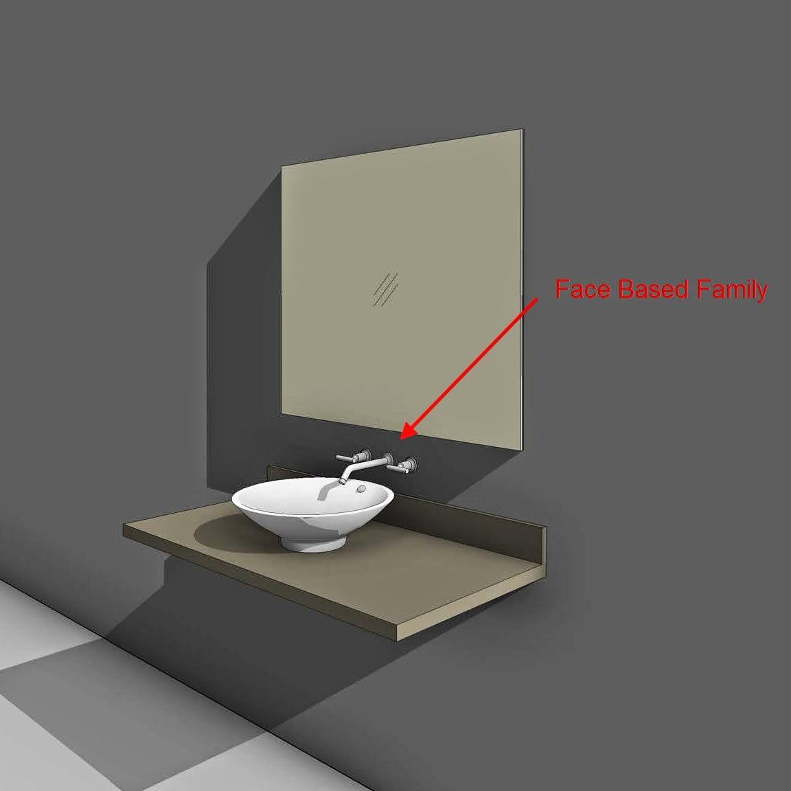 Bathroom Sinks Revit revit bathroom sink ~ befon for .