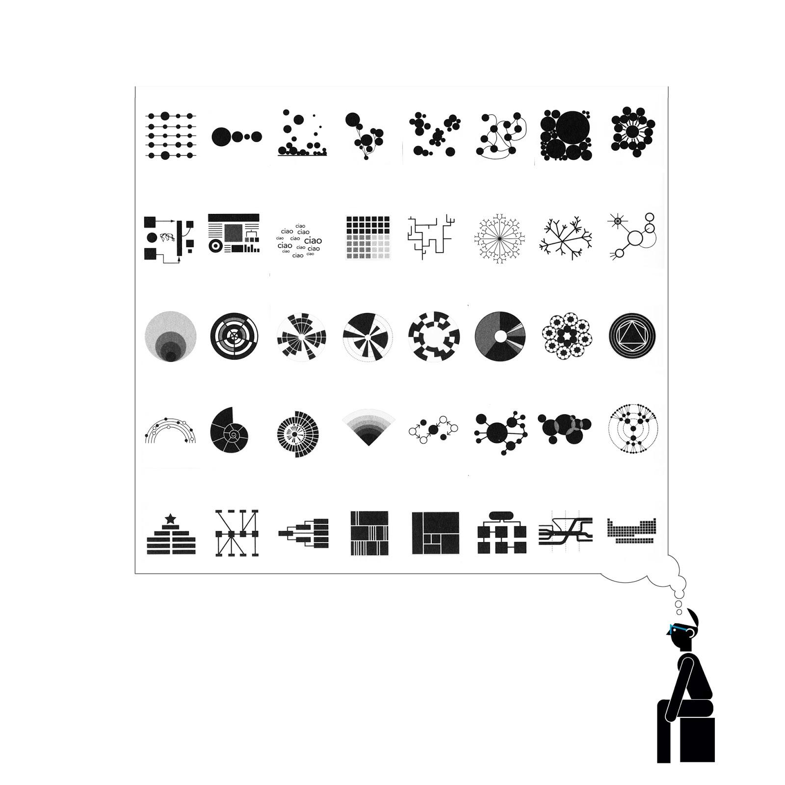 gestionar la complejidad, isotipos, pictogramas