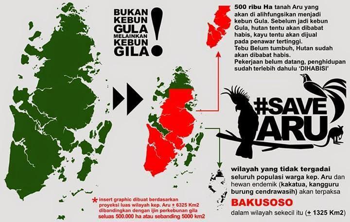 Pemerintah Didesak  Lindungi Kepulauan Aru