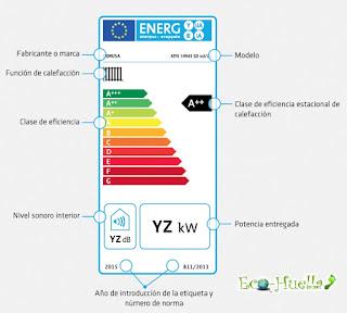 energia y ecodiseño